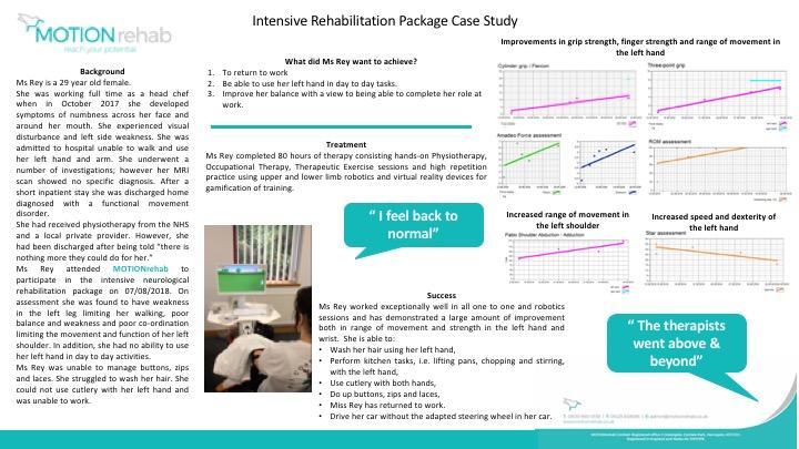 Ms Rey – Intensive Upper Limb Neurorehabilitation Programme