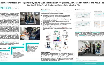 The Implementation of a High Intensity Neurological Rehabilitation Programme Augmented by Robotics and Virtual Reality